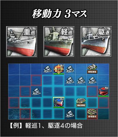 移動力3マスの艦隊 軽巡 駆逐 潜水